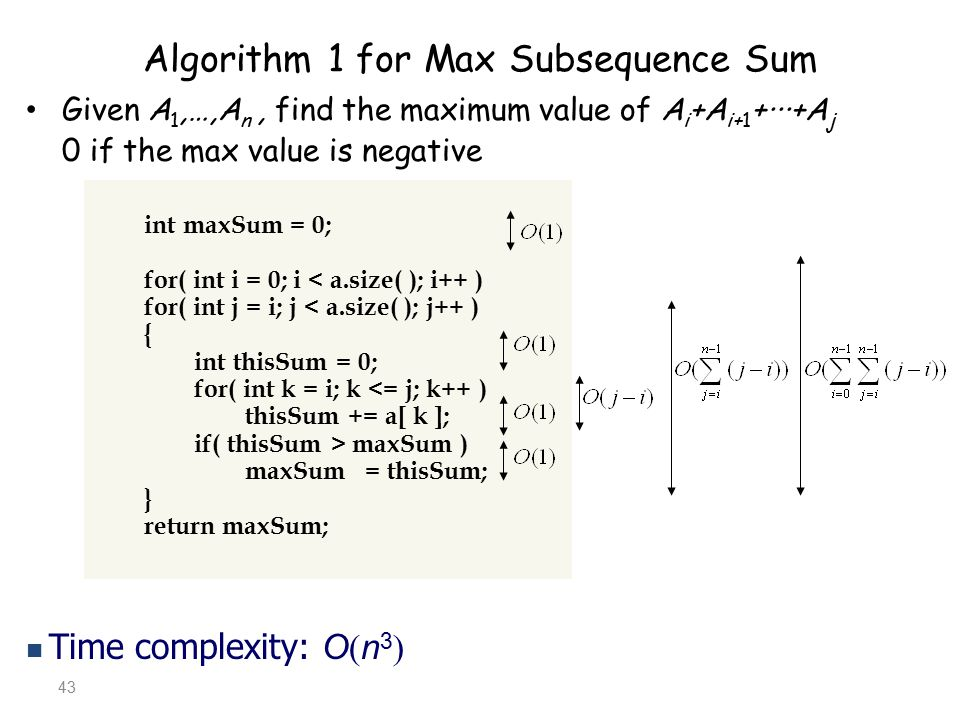 Algorithm 1 for Max Subsequence Sum