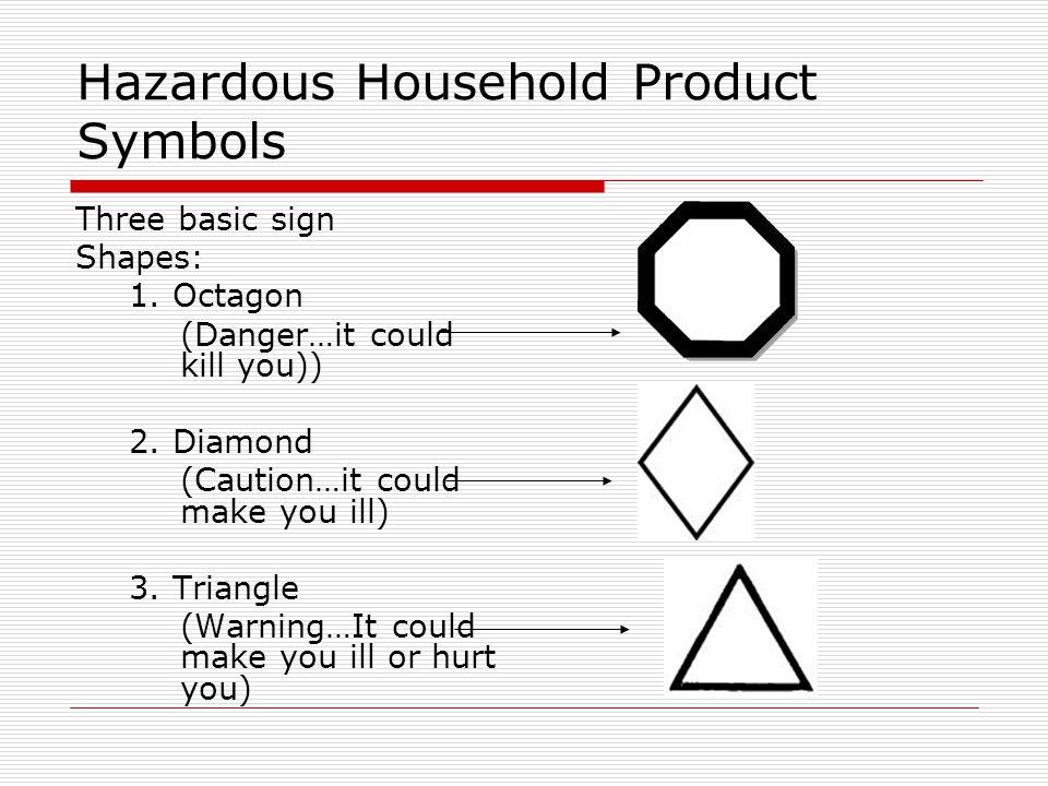 Hazardous Household Product Symbols Ppt Video Online Download