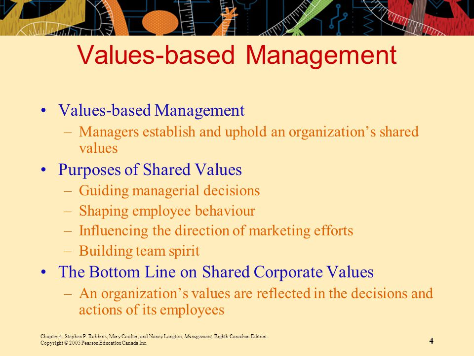 Values-based Management