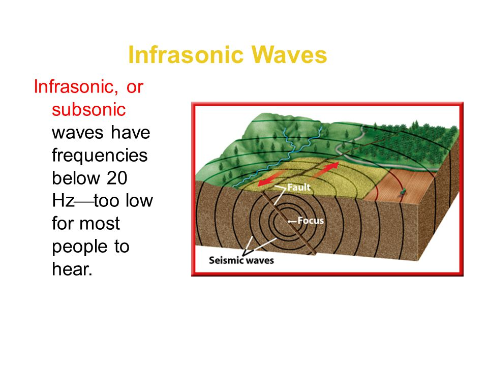 Infrasonic Waves Infrasonic, or subsonic waves have frequencies below 20 Hztoo low for most people to hear.