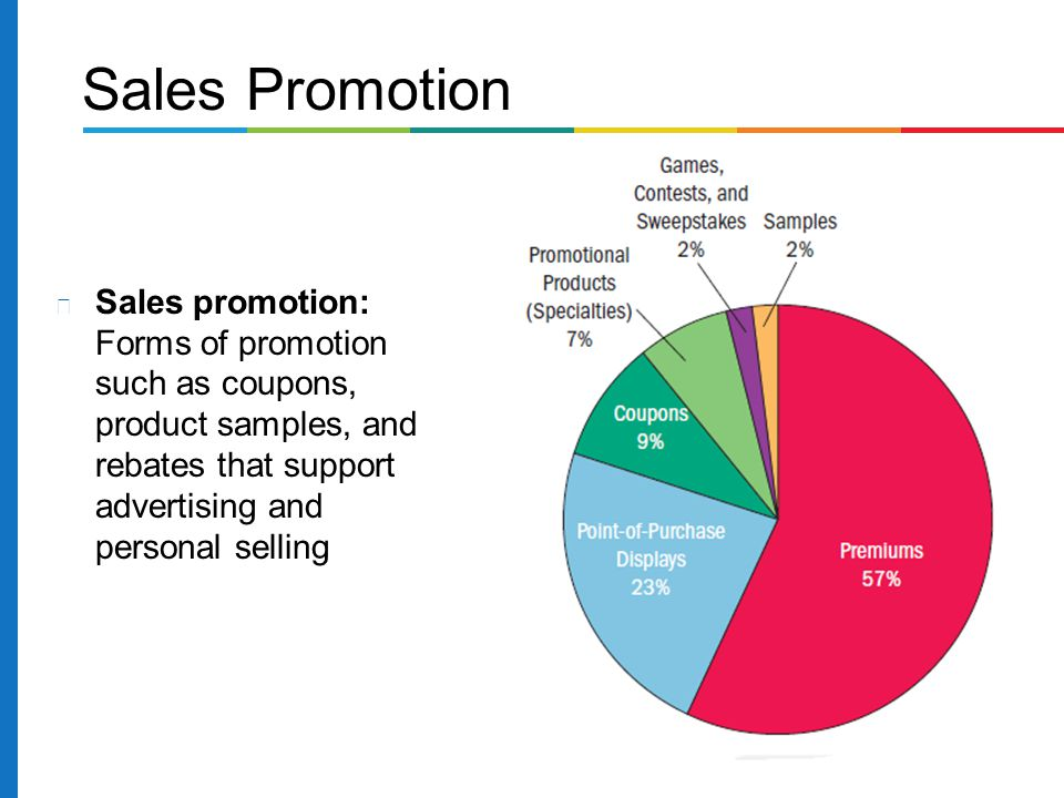 advertising personal selling coupons and sweepstakes are forms of promotion and pricing strategies ppt download 551