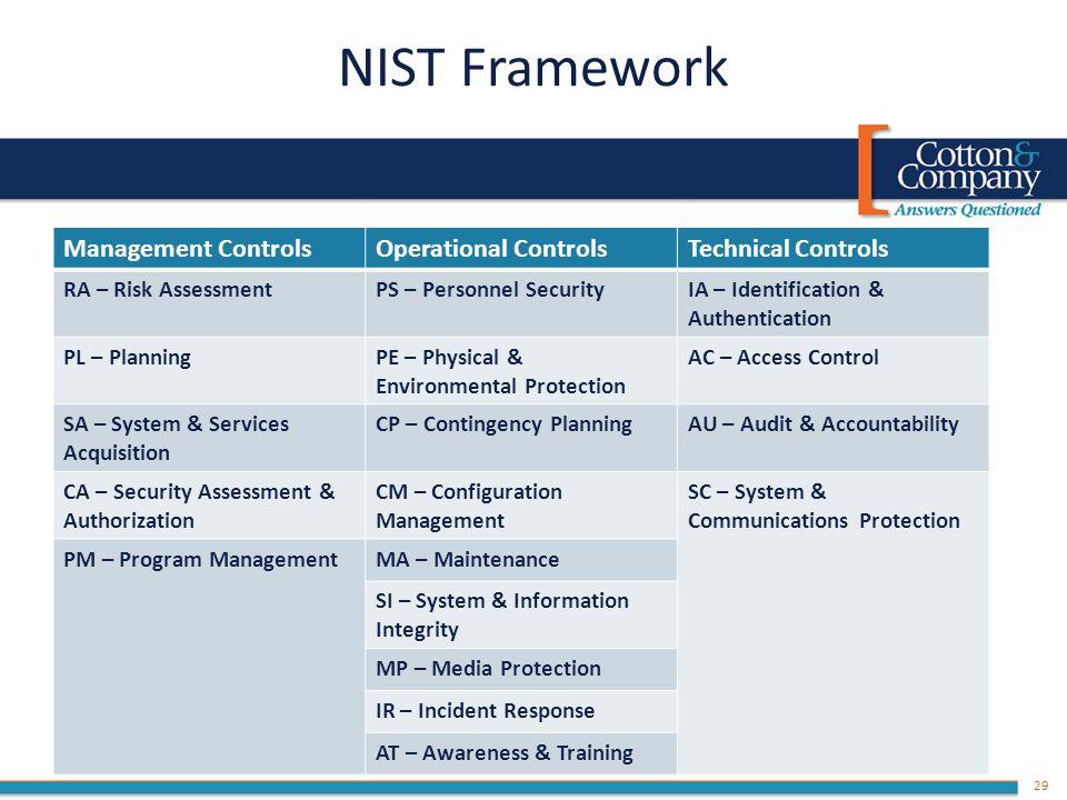 29 nist framework management
