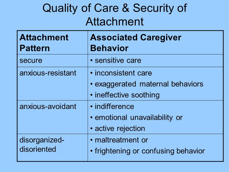 Quality of Care & Security of Attachment