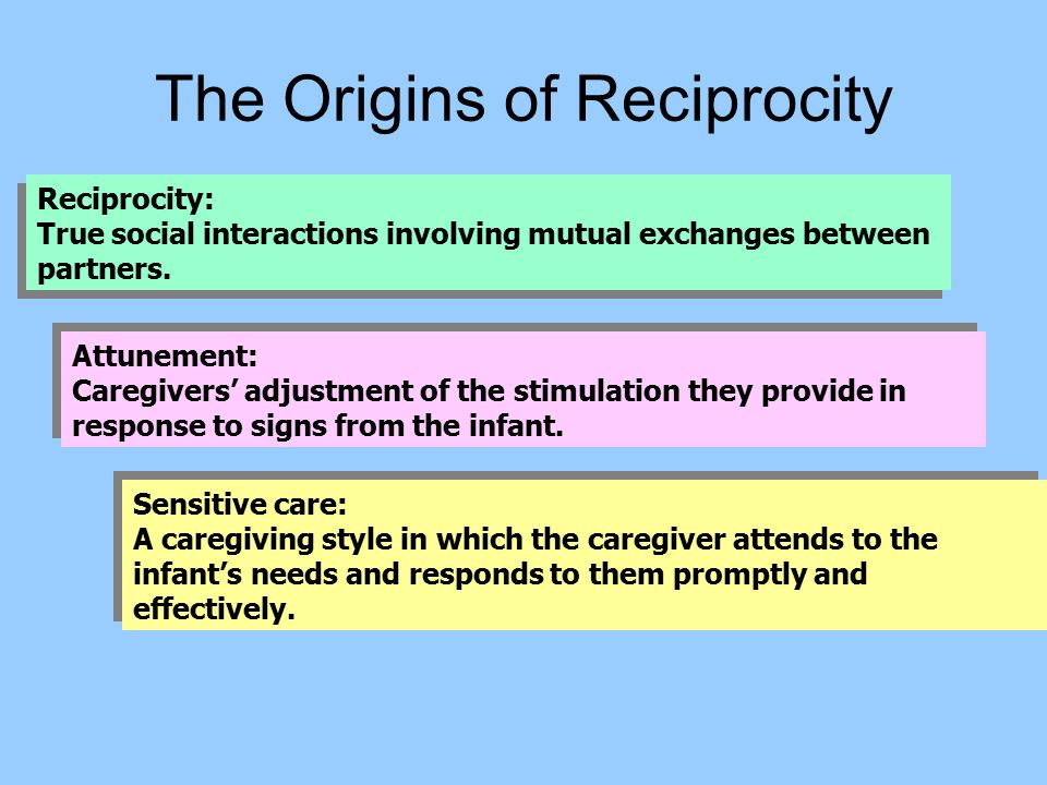 The Origins of Reciprocity