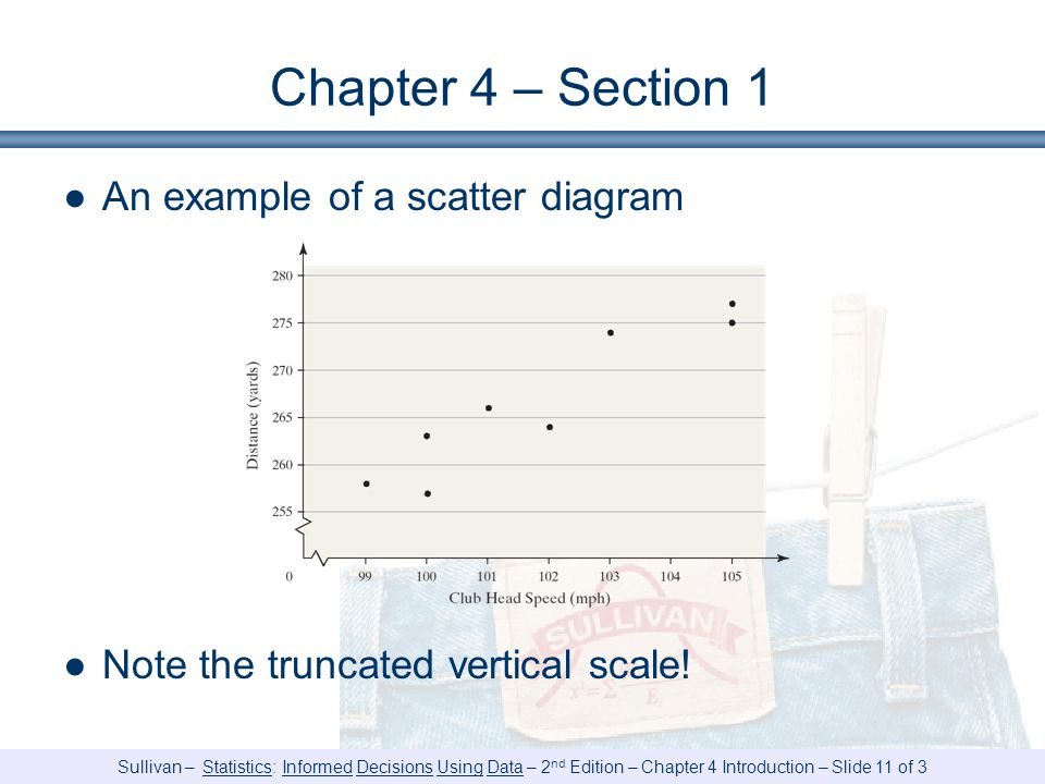 Chapter 4 – Section 1 An example of a scatter diagram