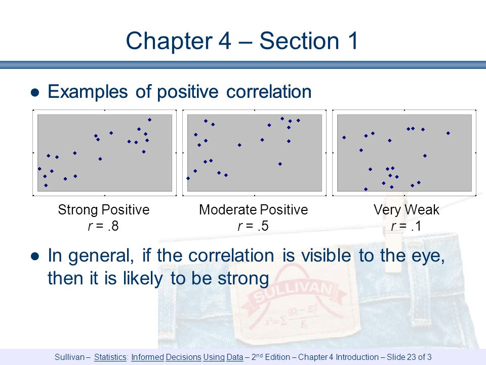 Chapter 4 – Section 1 Examples of positive correlation