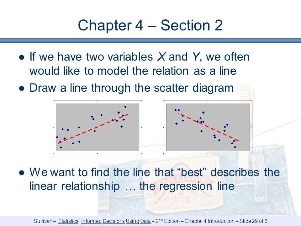Chapter 4 – Section 2 If we have two variables X and Y, we often would like to model the relation as a line.