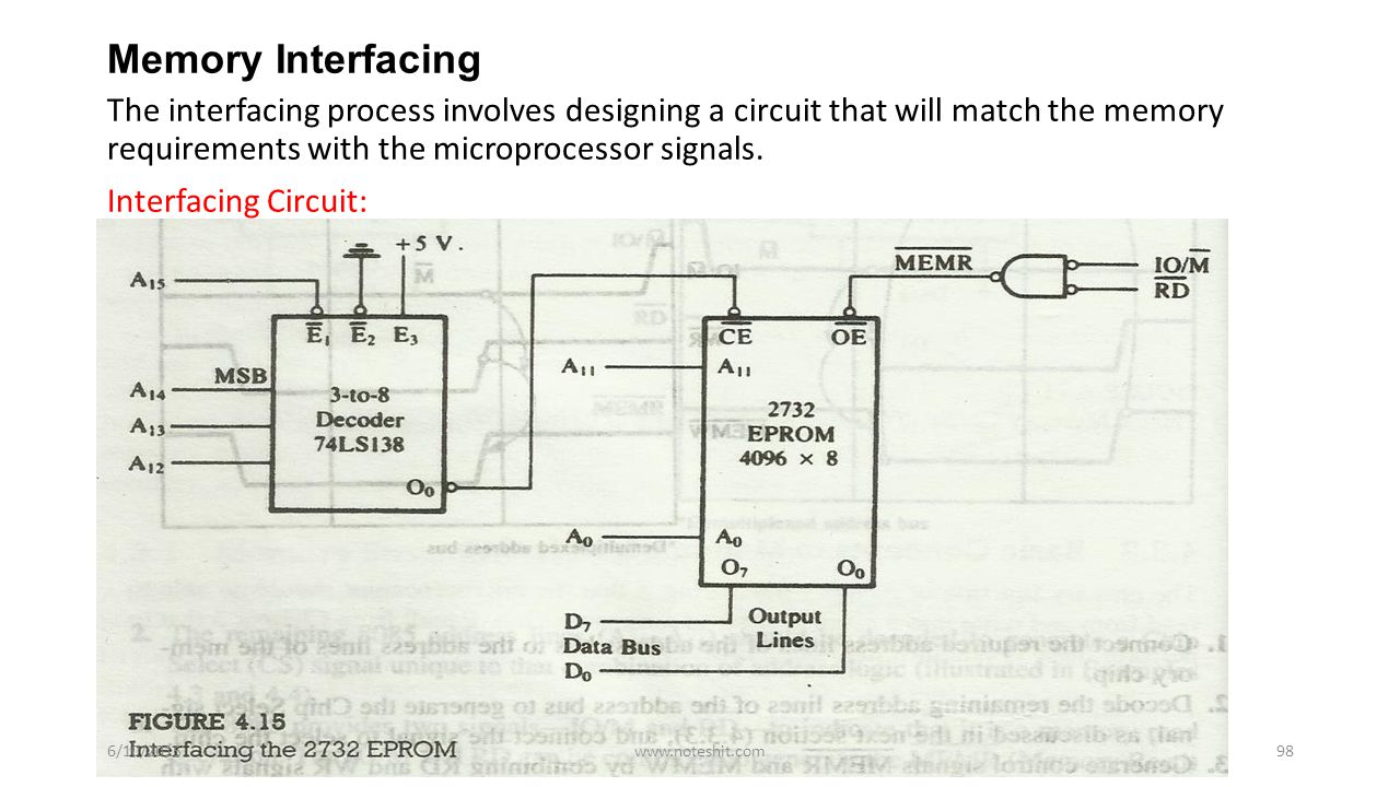 Assistant Professor Og Eee Department Ppt Download Ic 74ls138 Logic Diagram 98 Memory Interfacing The Process Involves Designing A Circuit