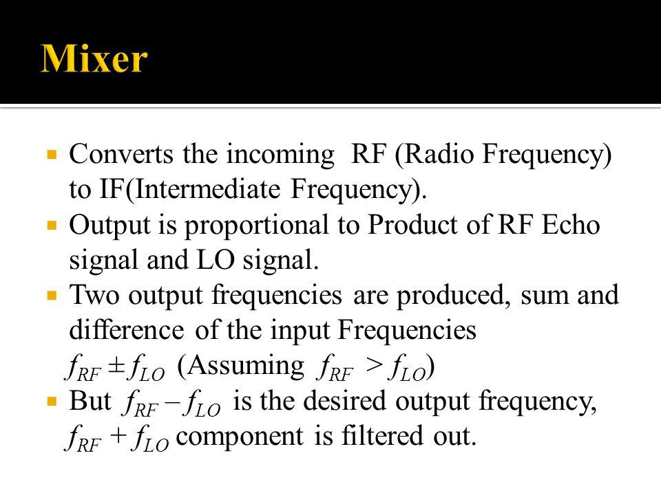 Mixer In Radar