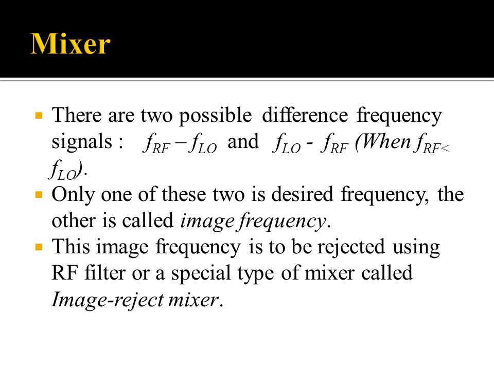 Types Of Mixers In Radar Receivers - ppt download