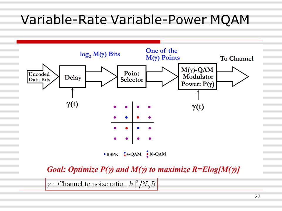 Variable-Rate Variable-Power MQAM