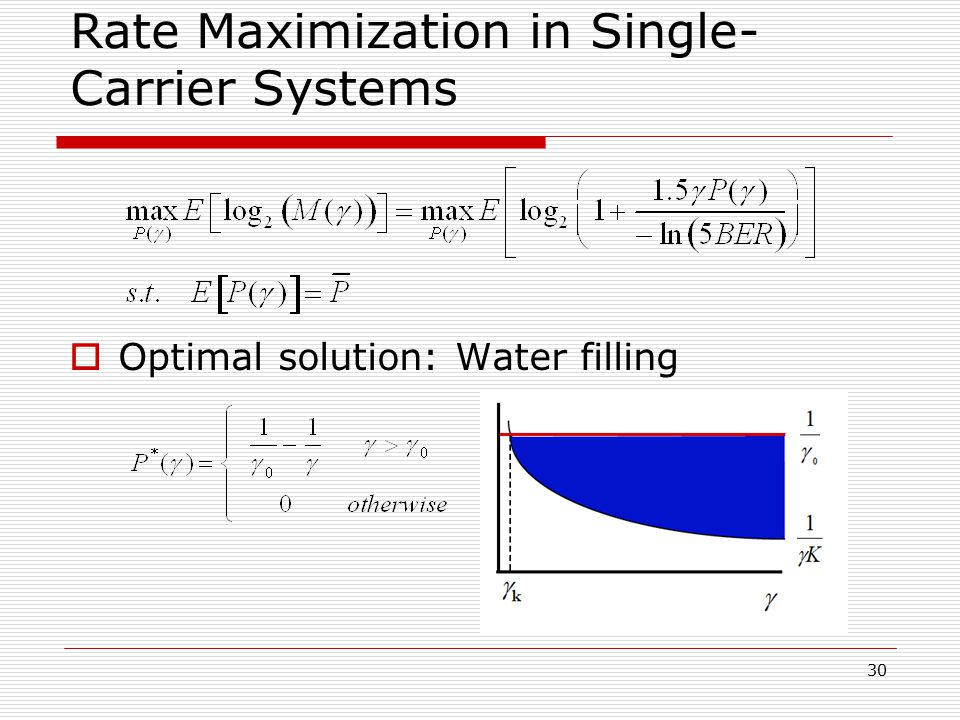 Rate Maximization in Single-Carrier Systems