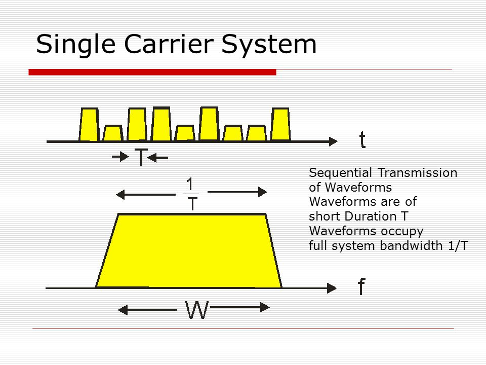 Single Carrier System Sequential Transmission of Waveforms