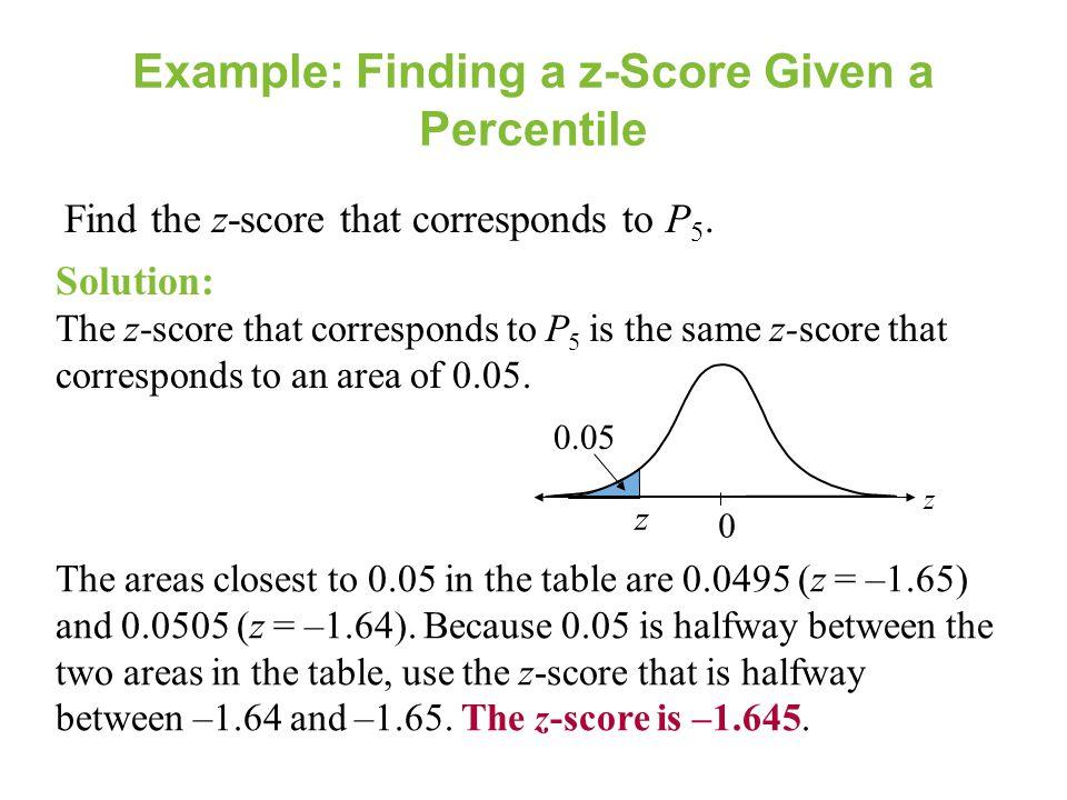 Percentile to z score calculator