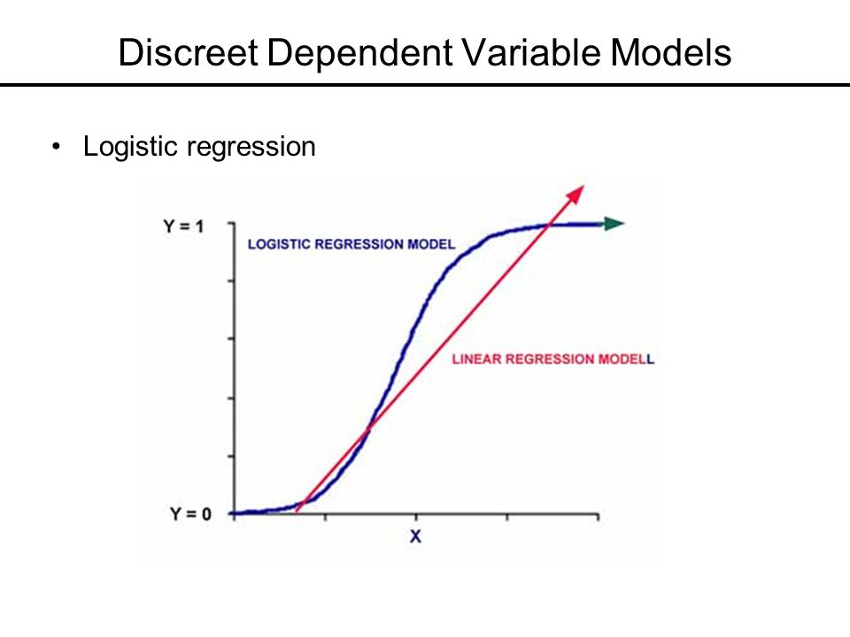 Discreet Dependent Variable Models
