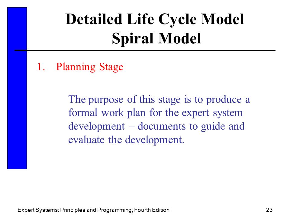 Detailed Life Cycle Model Spiral Model