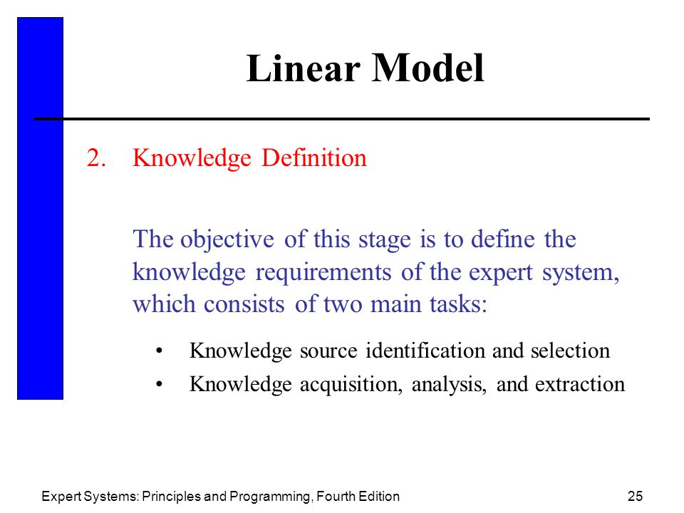 Linear Model Knowledge Definition.
