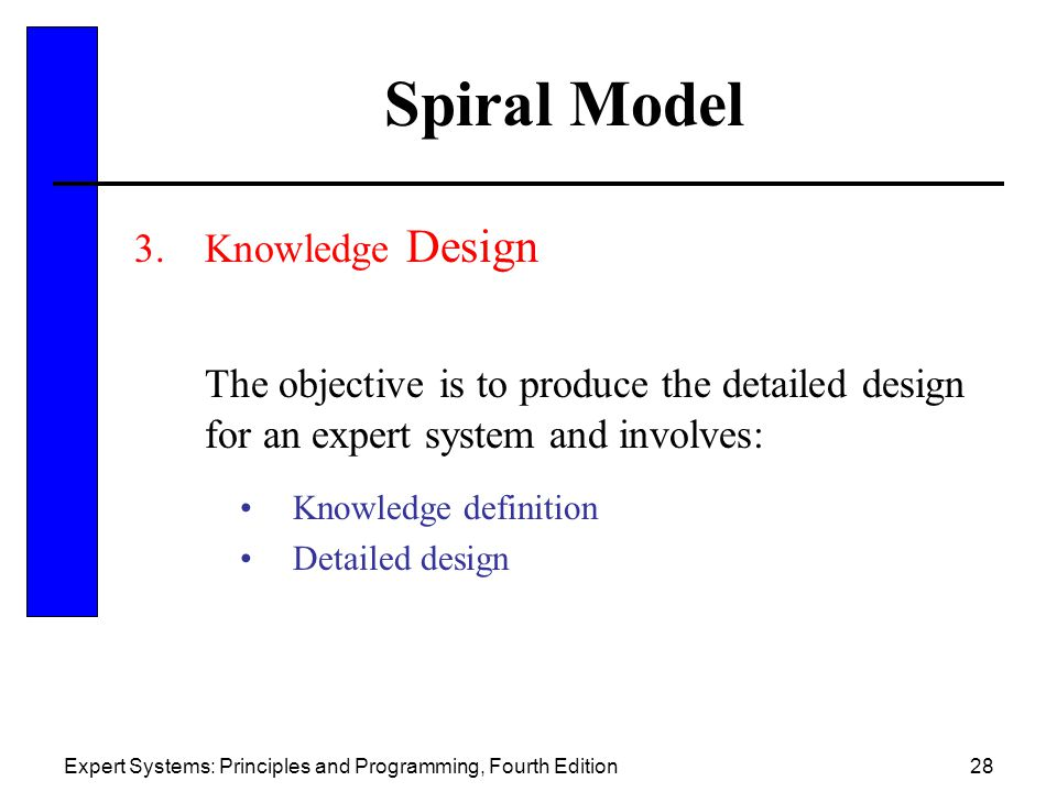 Spiral Model Knowledge Design. The objective is to produce the detailed design for an expert system and involves: