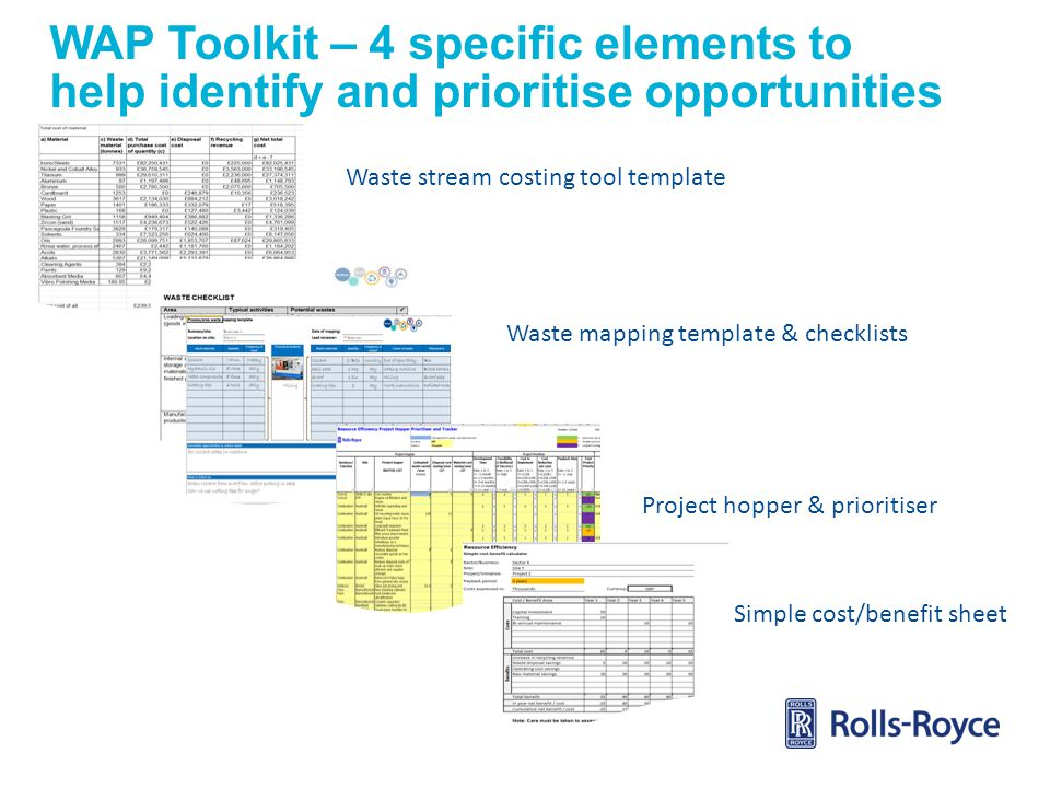 WAP Toolkit – 4 specific elements to help identify and prioritise opportunities