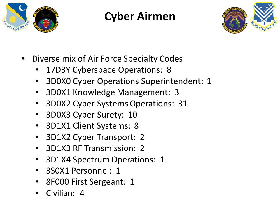 cyber airmen diverse mix of air force specialty codes