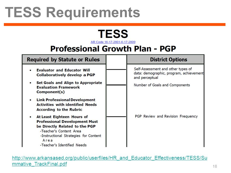 Tess Update Support Training Ppt Download