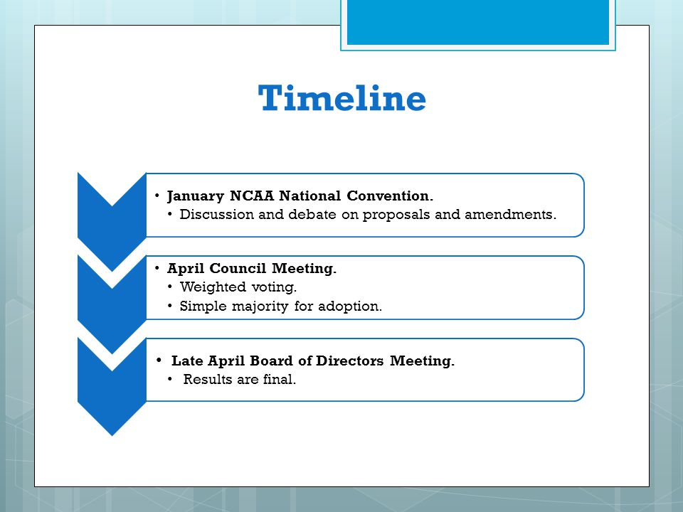 Timeline January NCAA National Convention.