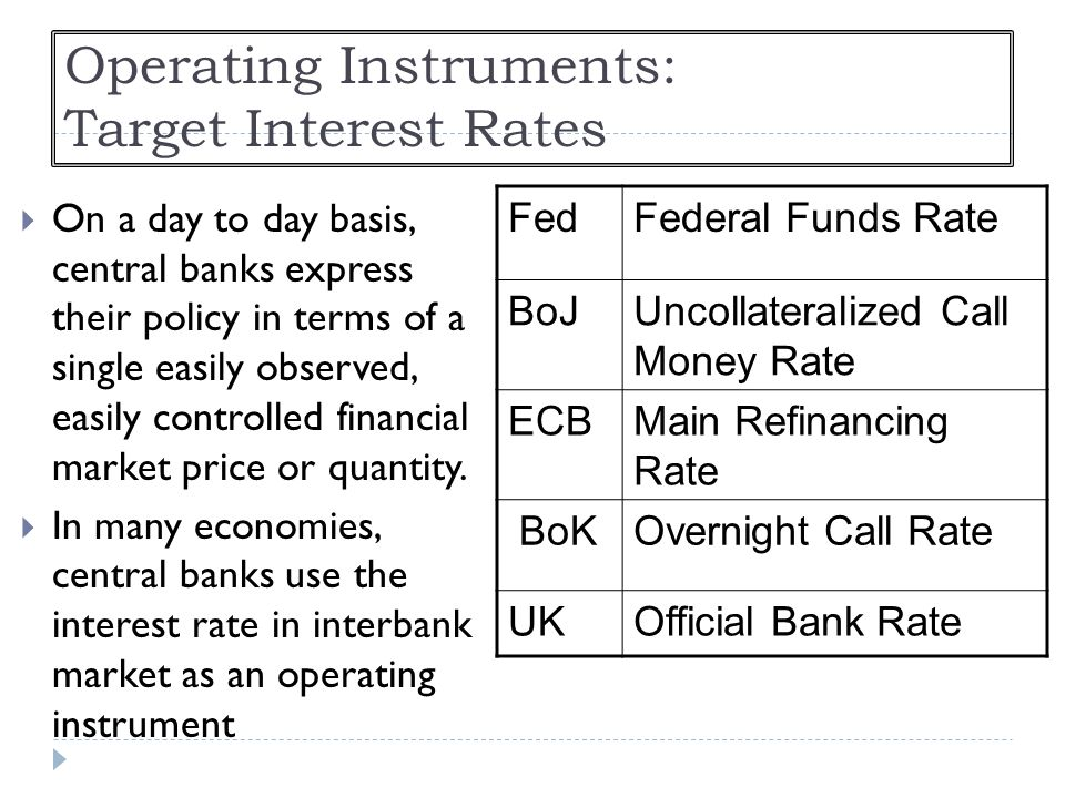 Operating Instruments: Target Interest Rates