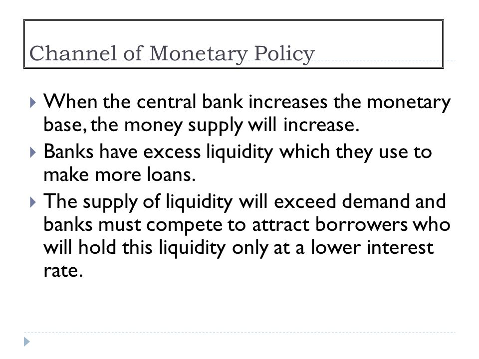 Channel of Monetary Policy