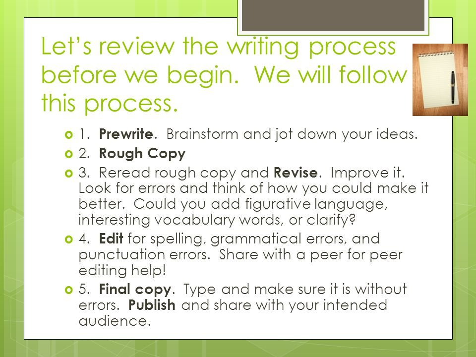 Let's review the writing process before we begin