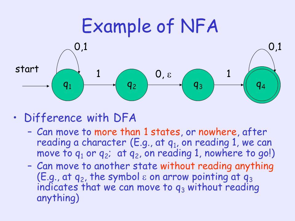 Example of NFA Difference with DFA q1 q4 0,1 0,  start q2 q3 1
