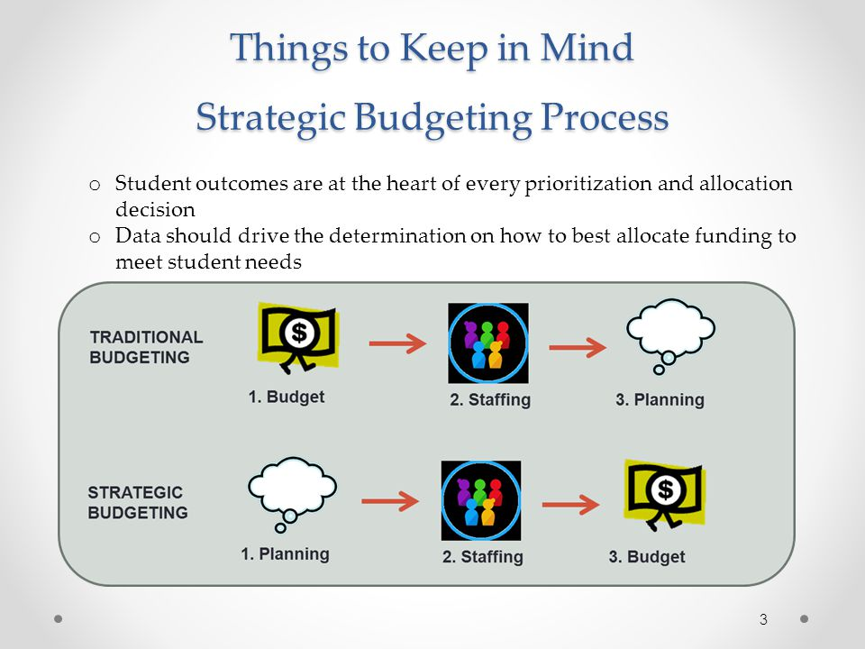 Things to Keep in Mind Strategic Budgeting Process