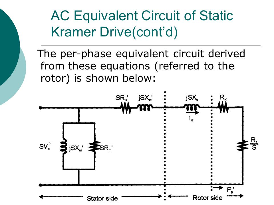 AC Equivalent Circuit of Static Kramer Drive(cont'd)