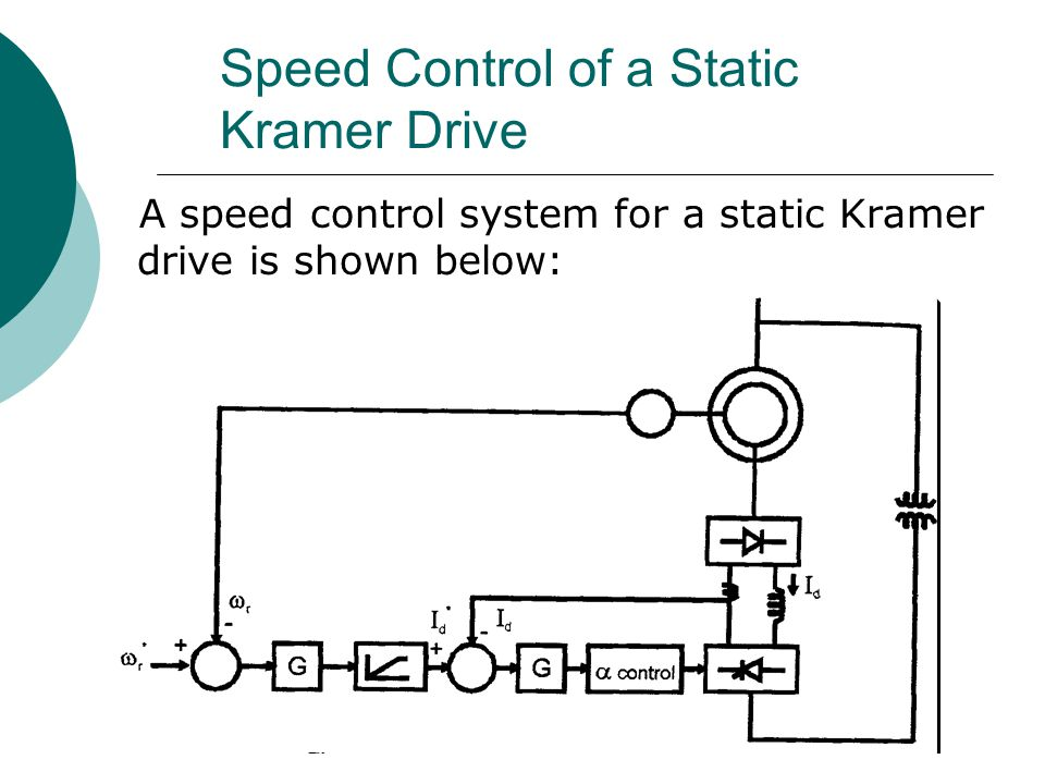 Speed Control of a Static Kramer Drive