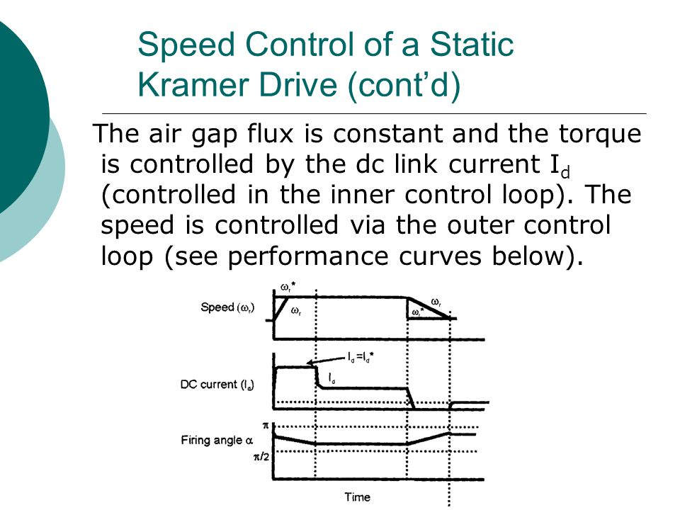 Speed Control of a Static Kramer Drive (cont'd)
