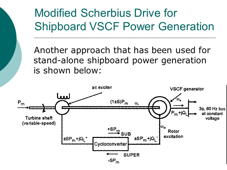 Modified Scherbius Drive for Shipboard VSCF Power Generation
