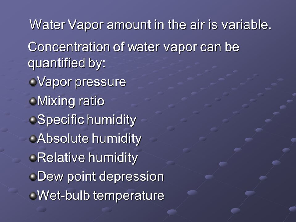 Water Vapor amount in the air is variable.