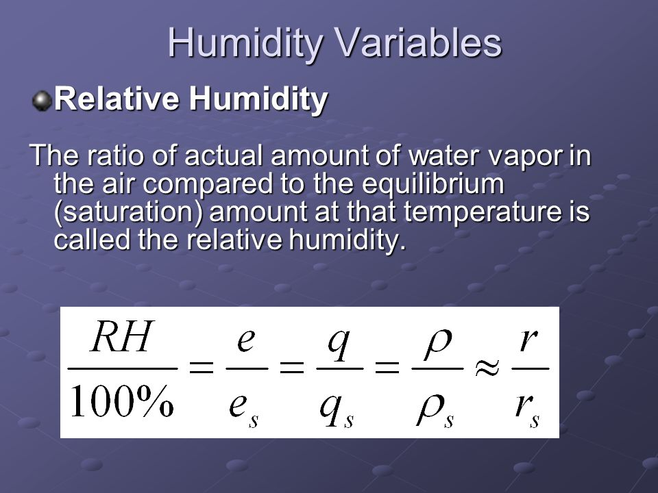 Humidity Variables Relative Humidity