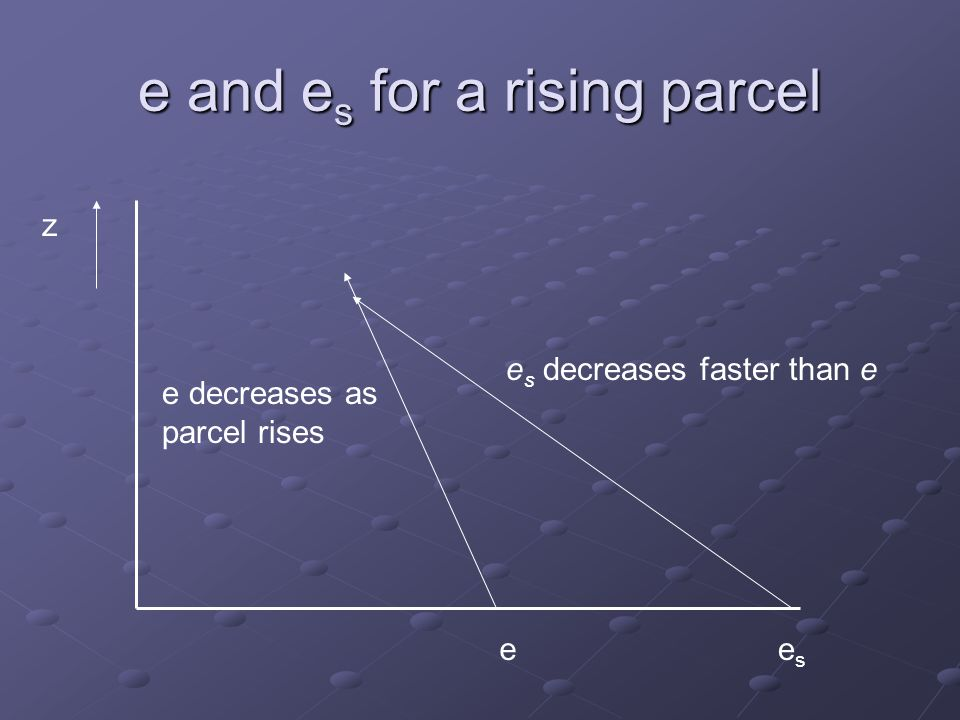 e and es for a rising parcel