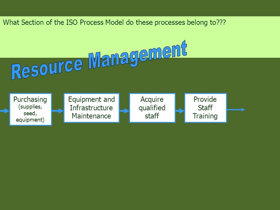 Evolution Of A Process Flow Diagram Ppt Video Online Download