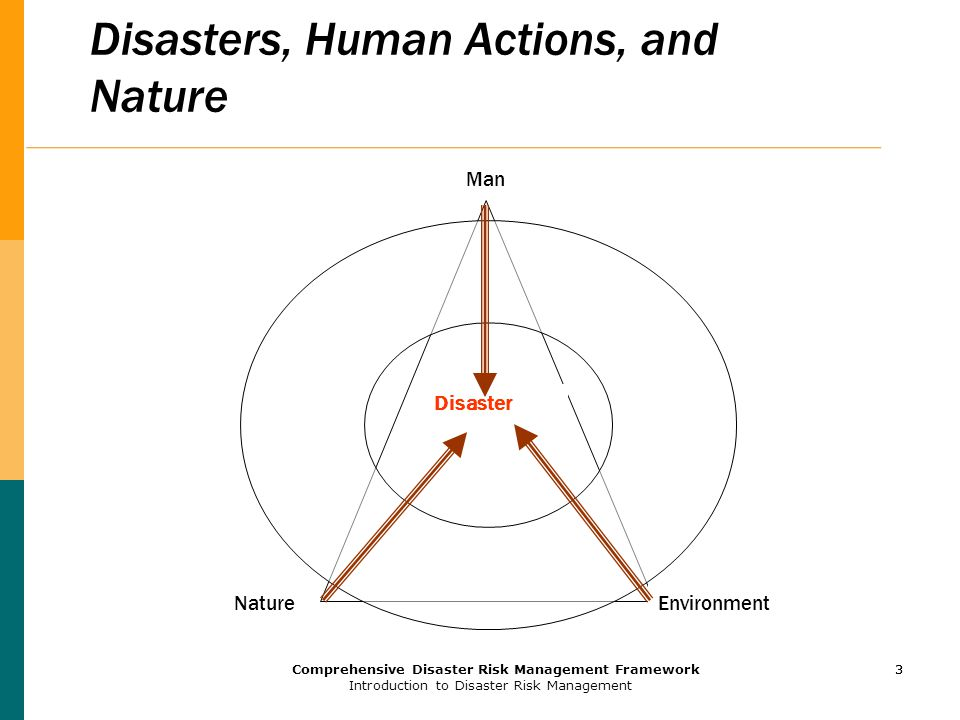 Disasters, Human Actions, and Nature