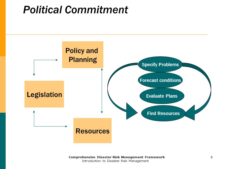 Political Commitment Policy and Planning Legislation Resources