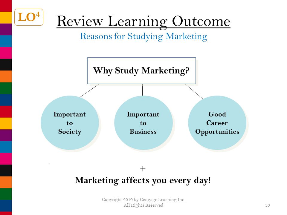 Review Learning Outcome Reasons for Studying Marketing