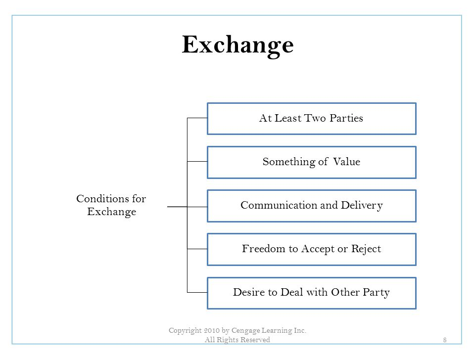 Exchange At Least Two Parties Something of Value