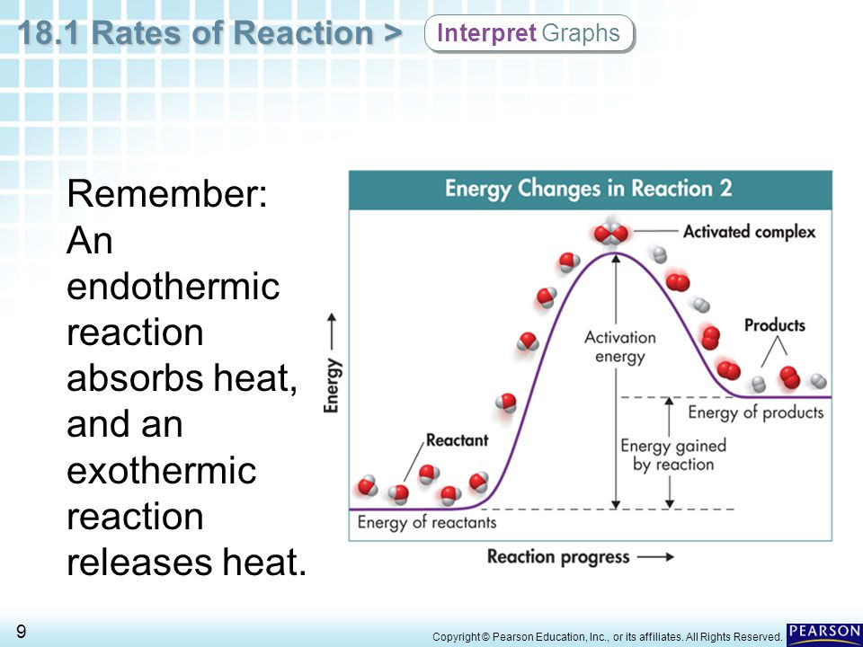 Interpret Graphs Remember: An endothermic reaction absorbs heat, and an exothermic reaction releases heat.