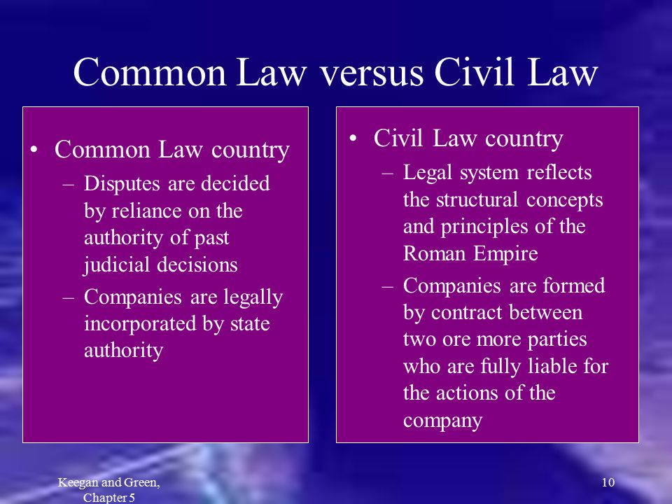 Common Law versus Civil Law
