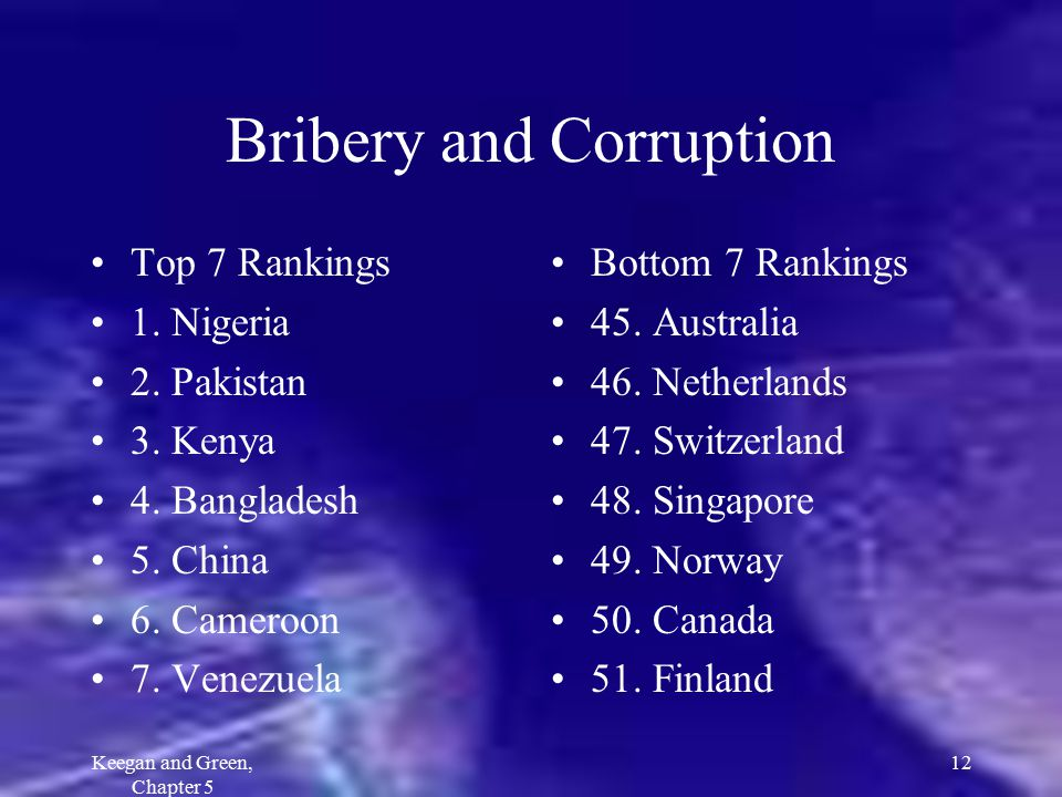 Bribery and Corruption