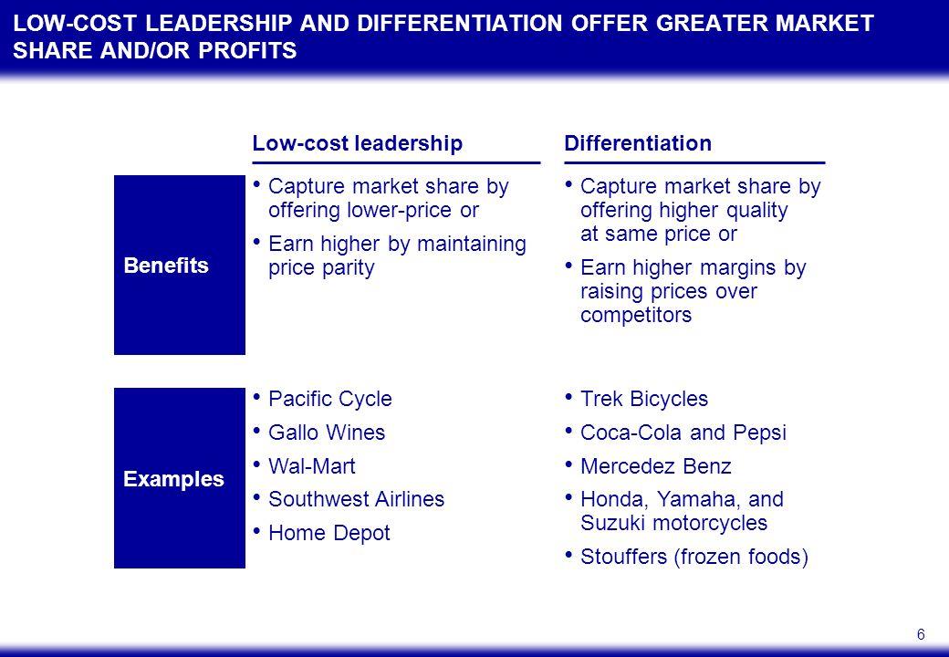 honda differentiation strategy