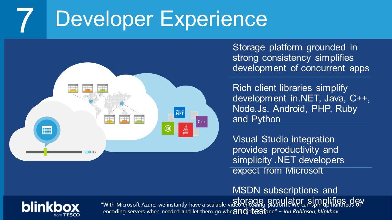 Data & Cloud Storage Hybrid Azure Storage with StorSimple - ppt download