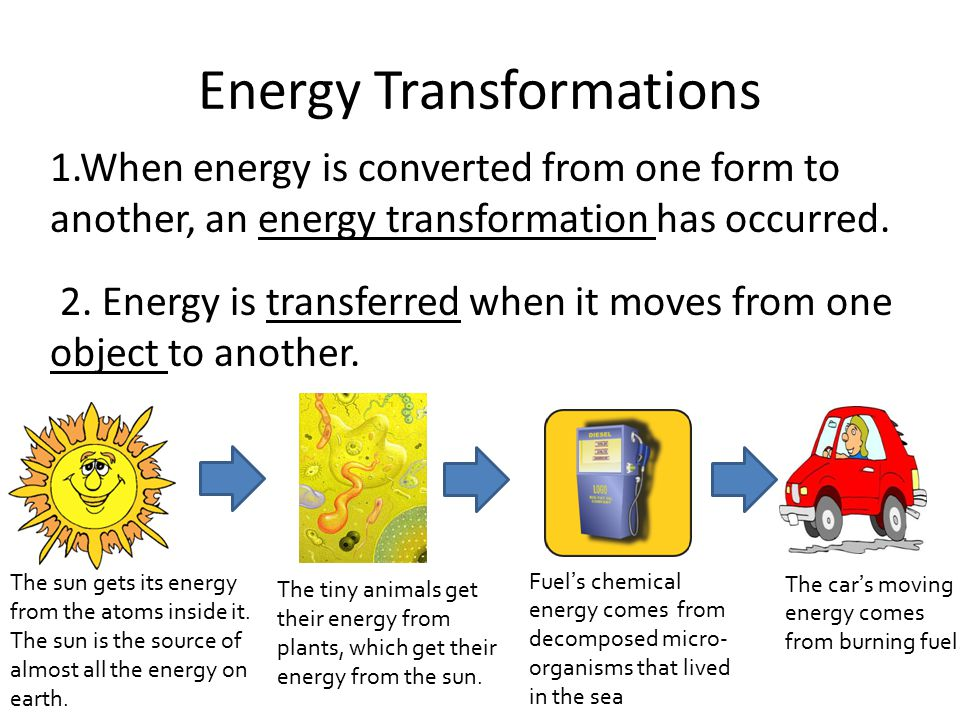 Examples Of Energy Transformations Energy Etfs