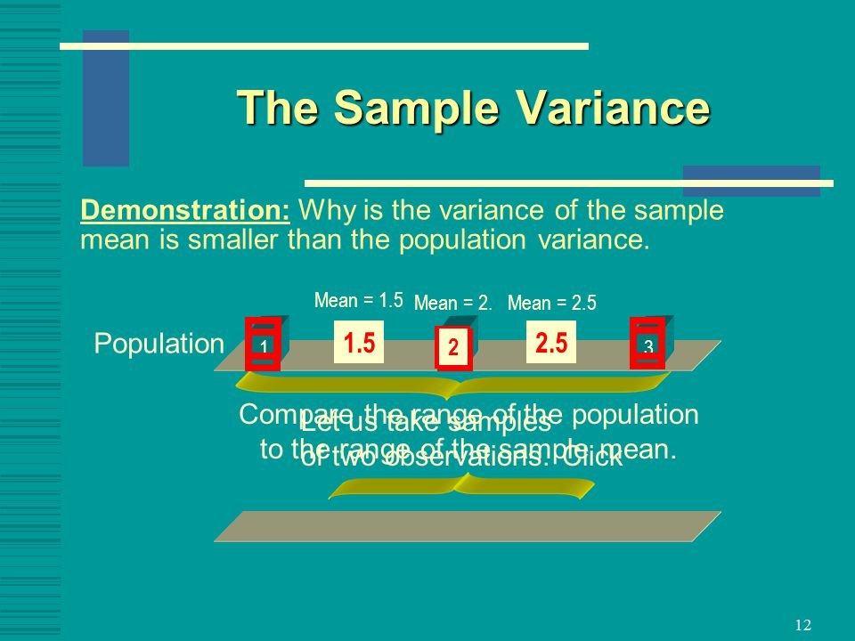 The Sample Variance Demonstration: Why is the variance of the sample mean is smaller than the population variance.
